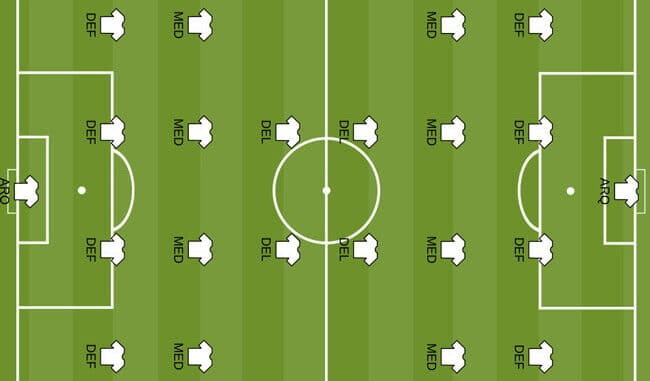 Cколько игроков в футбольной команде